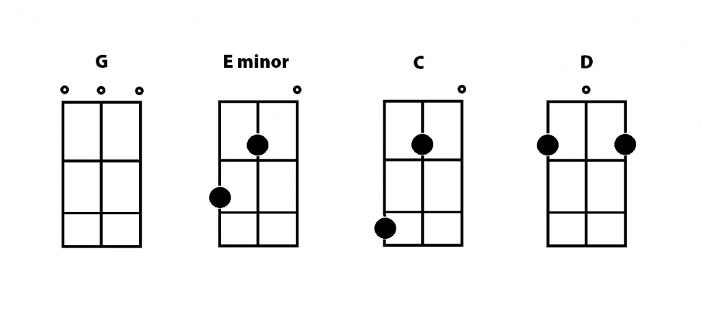 Strumstick tunes (chords)